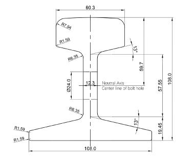 Introduction Of 30kg Light Steel Rail